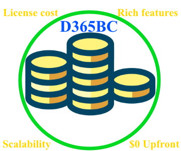 Affordable ERP